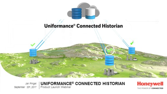 Introducing Uniformance Connected Historian. The next generation of the Enterprise Historian in the Cloud.