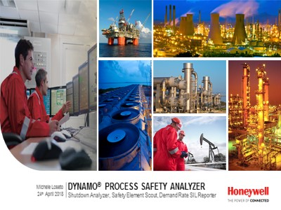 Introducing DynAMo® Process Safety Analyzer. Honeywell's Next Generation, Pro-active Approach, to Safer Plant Operations.