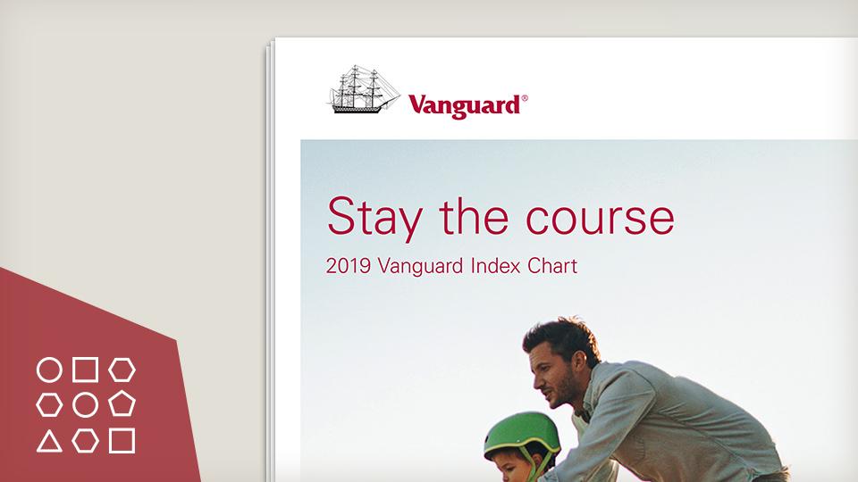 Vanguard 2019 Index Chart