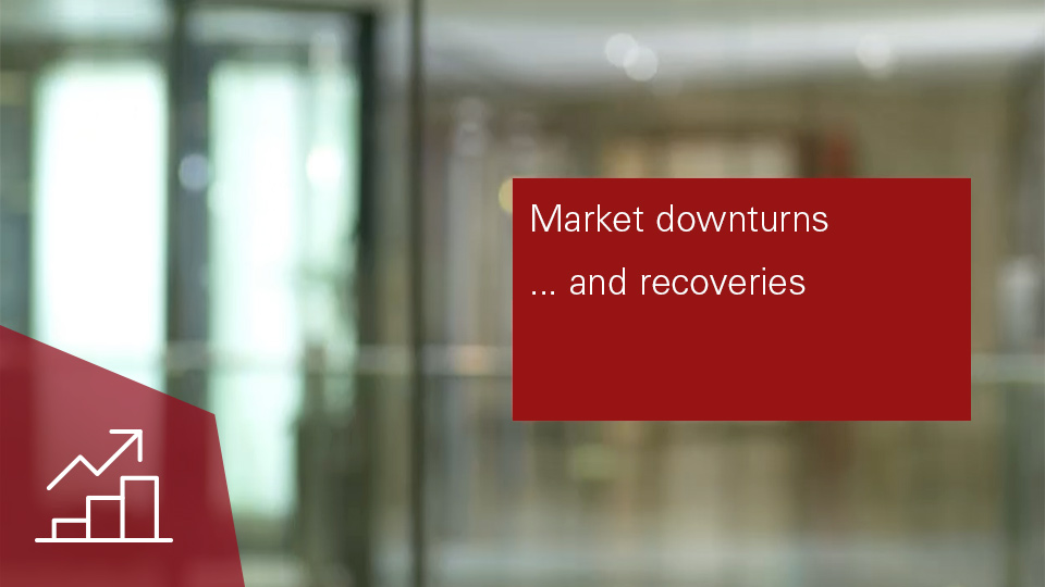 Market downturns...and perspectives.